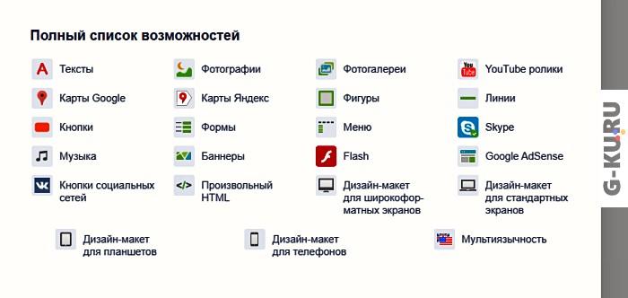 Полный список возможностей Конструктора сайтов